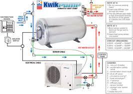 How To Install A Heat Pump Heat Pumps