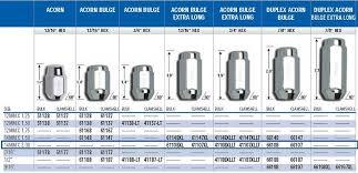 Lug Nut Torque Chart Ford F150 Help Lug Nut Info Size Ford F150 Forum Community Of