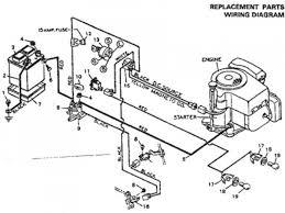hustler lawn mower wiring diagram wiring diagram schematics sears tractor wiring diagram nilza net