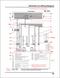 wiring diagram how to read a wiring diagram download read circuit how to read car electrical wiring diagrams how to read a wiring diagram download bentley au24 excerpt1 2004 mar