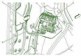 wiring diagram for pontiac sunfire wiring automotive wiring 2005 chevrolet tahoe vortec 5300 fuse box diagram