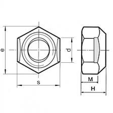 Stover Nut Torque Chart Fastenerdata Metric Coarse All Metal Self Locking Nut