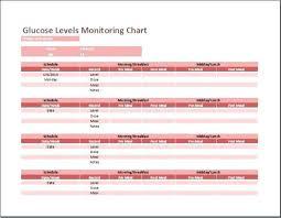 Blood Pressure Monitor Chart Template Awesome Sugar Log