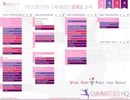 Skill Progression Checklist Levels 1 4 Updated 2018
