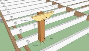 diy wooden deck designs. deck seat plans diy wooden designs .