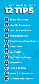 12 Resource Allocation Tips For Managers Projectmanager Com