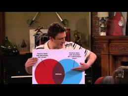 Marshall Cecilia Chart How I Met Your Mother Cecilia Mov