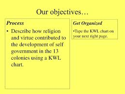 13 Colonies Religion Chart Ppt American Religion Government During Colonization