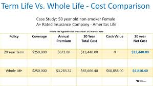 joint whole life insurance quotes raipurnews