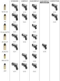 Glock Size Chart Pin On Glock