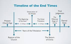 Dispensational Chart Dispensational End Times Chart Www Bedowntowndaytona Com