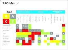 raci chart excel raci matrix template excel chart excel chart template excel project