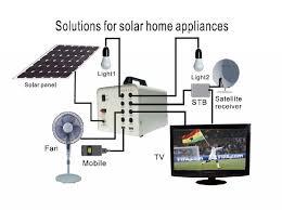 home solar system design. home solar power system design entrancing for best .