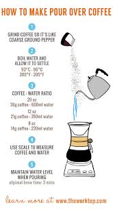 Pour Over Coffee Ratio Chart How To Make Pour Over Coffee
