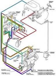 similiar mazda rx 7 rotary engine diagram keywords 1990 mazda rx 7 wiring diagram on 1986 rx7 engine harness diagram
