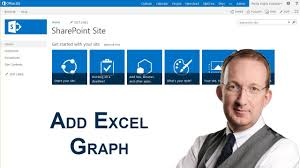 Add Live Graph To Sharepoint