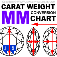 Mm To Carat Weight Conversion – Jewelry Secrets