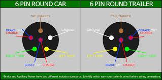 wiring diagram trailer plug 7 pin round wiring diagram standard 4 way trailer wiring at 7 Pin Trailer Schematic