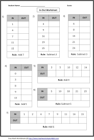 Multiplication Frenzy Worksheet Classy Blank Multiplication Square Worksheet New The Five Minute Frenzy