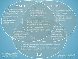 What Circles In A Venn Diagram Do Crossword Clue How To Do A Diagram Math Picture Diagram Math Image