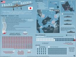 pearl harbor attack ese united states history com the u s naval base at pearl harbor on oahu island hawaii was attacked by