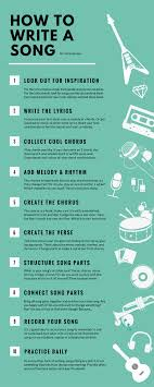 how to write a song in 10 easy steps as a beginner a infographic about how to write a song