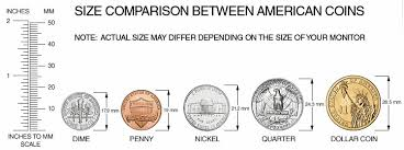 Uk Us Difference Money Cultureshocked American Makes A Blog