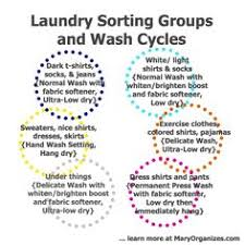 Free Printable  How To Sort Laundry Chart  Laundry Laundry How To Wash Colors