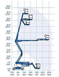 genie s40 wiring diagram wiring diagrams and schematics terex lifts service manuals repair manual heavy technics