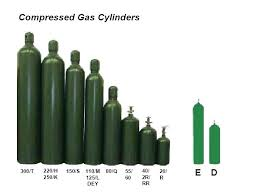 Welding Gas Tanks Sizes Constatic Co