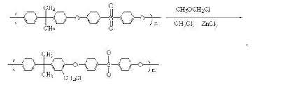 Polysulfone Chemical Resistance Chart Cn103877873a Preparation Method Of Anti Pollution