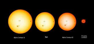 Image result for alpha centauri