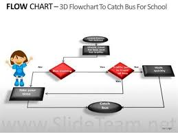 3d Flow Chart Powerpoint Education Flow Chart Diagram Powerpoint Slides Powerpoint