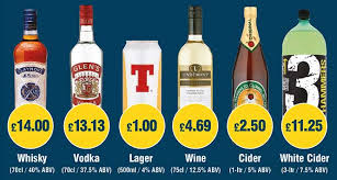 Minimum Unit Pricing What Will It Mean For You Scottish Local
