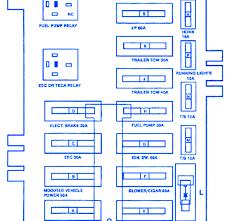 ford falcon ute 2001 primary fuse box block circuit breaker diagram ford falcon au fuse box diagram ford falcon ute 2001 primary fuse box block circuit breaker diagram