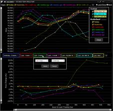 Interactive Brokers Bolsters Capabilities Of Futures Term