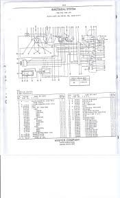 mitsubishi forklift ignition wiring diagram information of wiring Caterpillar Forklift Ignition Wiring Diagram hyster forklift ignition wiring diagram light diagrams incredible rh b2networks co 06 mitsubishi durocross wiring diagrams