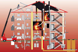 (4) ist eine auffangwanne durch zwischenwände. Faq Zum Vorbeugenden Brandschutz Mit Bodenablaufen Und Entwasserungsrinnen