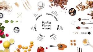 Its All About The Taste How To Pair Coffee With Food