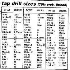 Letter Drill Chart Z Drill Bit Letter O Drill Bit Size Drill Bit Sizes For Tap