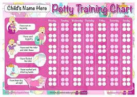 Mouse Potty Rewards Chart Sticker Reward Toddler Covernostra Info