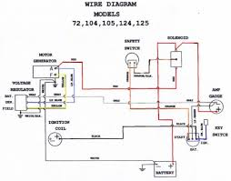 wiring diagram for cub cadet the wiring diagram cub cadet 1450 wiring diagram nilza wiring diagram