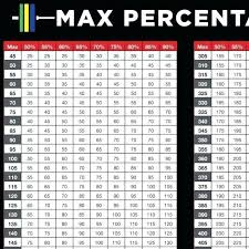 Weightlifting Conversion Chart Max 7 Photo Of Max Rep Chart Co 1 Bench Kg To Lbs Conversion