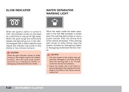 Water Separator Warning Light Glow Indicator Water Separator Warning Light