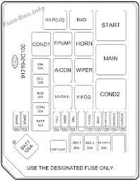 2000 hyundai tiburon fuse diagram wiring diagram hyundai tiburon fuse box wiring diagram perf ce 2000 hyundai tiburon fuse box location 2000 hyundai tiburon fuse diagram