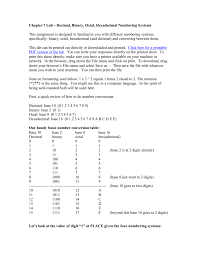 Hexadecimal Base 16 Chart Chapter 7 Lab Decimal Binary Octal Hexadecimal Numbering