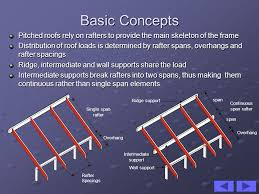 introduction to pitched roof framing 2 continuous span rafter