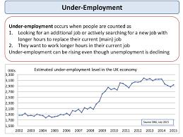 Unemployment Effects On The Economy Unemployment Measuring Unemployment Economics Tutor2u