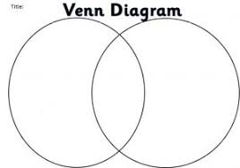 A Blank Venn Diagram Fillable Venn Diagram Template Free Blank Venn Diagram Template