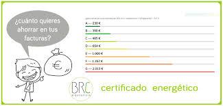 Qué Es El Certificado Energético 2 Trucos Para Mejorar La Certificado Energetico La Rioja